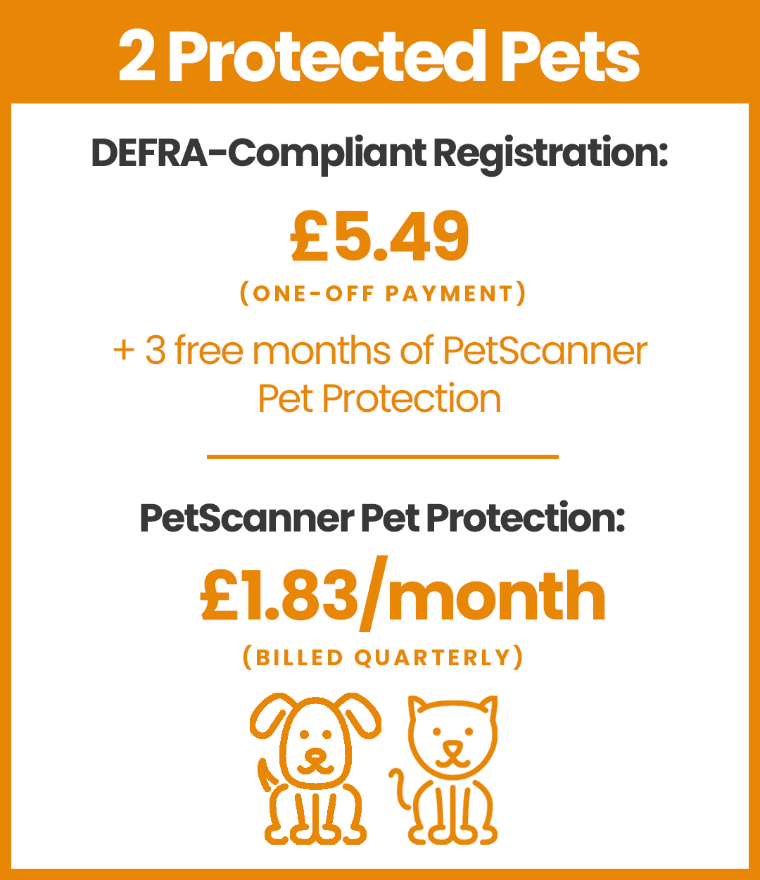 PetScanner pricing for 2 pets