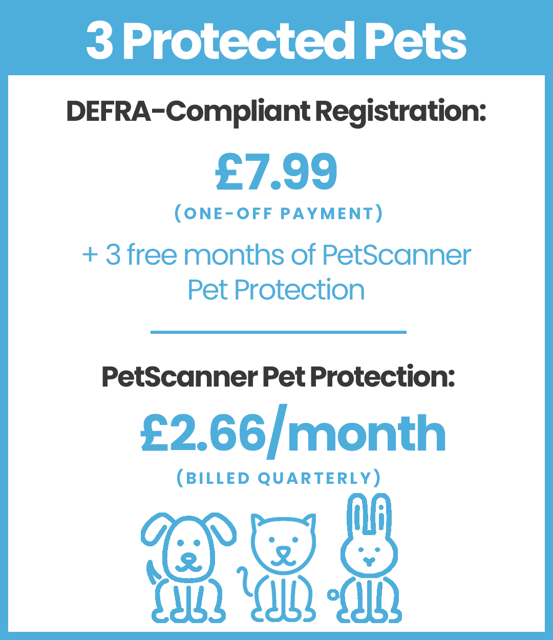 PetScanner Pricing for 3 pets